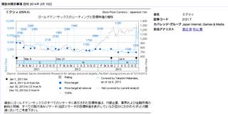 スクリーンショット 2014-02-15 23.43.10.png