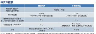 スクリーンショット 2014-02-20 00.30.21.png