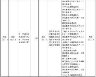 スクリーンショット 2014-03-19 22.13.44.png